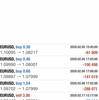 【 2月 18日】FX自動売買記録:ユーロドル