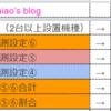 12/26 メッセ西荻窪店 設定推測、台データ(グランドオープン1日目)