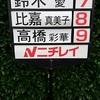 【LPGA】ボランティア第4戦 ニチレイレディスを鈴木 愛選手がスマイル大作戦で二連覇