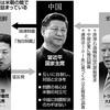 北を制御できぬ中国、米からの圧力にいらだちも