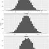 [stan][R] RFM分析と階層ベイズ法 (解決編)