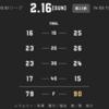 【全員バスケの先輩】横浜ビー・コルセアーズ vs サンロッカーズ渋谷 Game2 試合結果