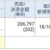 【10/17】利益確定&保有期間