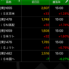 ETF積立投資 : 1478 iS 高配日