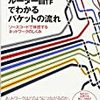 Python2 + Scapyで、Raspberry Pi 2 Model B をNAT/NAPTルータ化してみた #router_jisaku
