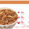 高配当ETFに365万円投資すると毎日タダで牛丼を食べられる