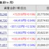 株じろう 2019年1月25日(金)の資産残高 年初来+50%維持か!