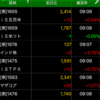 ETF積立投資 2020/07/03
