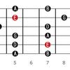 ボーカリストのためのギター修行 ほほぉ・・・スケール?ですかぁ。