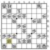 反省会(190723)