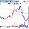 仮想通貨取引所Zaif、サーバーダウン&強制ロスカットで阿鼻叫喚! IPO戦線開幕、Mマートは初日値がつかず!