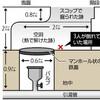 秋田県乳頭温泉郷にある源泉付近で3人が死亡した事故は何の事無いこれ人災である
