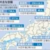 終戦直前 空襲10カ所 米機1000機、犠牲2300人 - 毎日新聞(2017年8月13日)