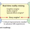 複合現実(Mixed Reality、MR)に関する論文を書くときの、MRの説明テンプレート