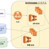 ニュース記事推薦システム「Archimedes」の紹介