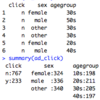 カテゴリカルデータに対するロジスティック回帰分析