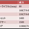 タイタンフォール2【Titanfall2】イオンの解説と評価(CS版)