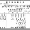 日本ケンタッキー・フライド・チキン株式会社 第7期決算公告