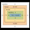 CSSやHTMLを確認する方法。Chromeのデベロッパーツールを使ってみる。