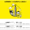 台湾増便セール6,000円から!スクートで台湾へ
