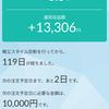 積立てNISA収益報告(R1.11.17時点)