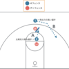 2-3 日本バスケの進む道