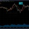 トレード記録 9/7 EUR/USD 取引なし