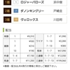 馬券攻略本 先週の検証結果~5/26日曜開催分~