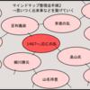日本史・世界史はどうやって暗記するのがいい?-大学受験学習法