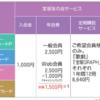 宝塚歌劇団 公演チケット確保方法 ①宝塚歌劇団オフィシャル系
