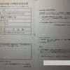 合格発表【消防設備士甲種1類@大阪】