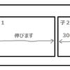 flexbox でレスポンシブデザインを作る方法(その1)横幅を伸ばす