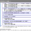 固定価格買取制度:九州電力が優先給電のルールを公表 - 再エネ発電設備の出力抑制順が明らかに