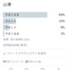 #コンパス ユーザーの漢字力低すぎ!? 【 #コンパスクソ記事 】
