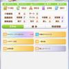 1ヶ月1万円生活 5月17日 2日連続支出0円!