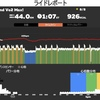 Zwift - Threshold and Vo2 Max!