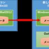 古いPCのメールデータ(Windows Live Mail)を新しいPC(Outlook2016)に移動する