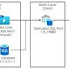 Azure Synapse Analytics を使って売上分析プラットフォームを作ってみた