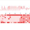 iPhoneヘルスケアの歩数データをPixelaに入れ込む