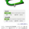 函館SS・ユニコーンS 予想傾向と最終見解 (函館SSを複勝コロガシ企画の対象レースにします!)