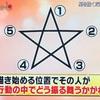「月曜から夜ふかし」心理テスト☆星を描くだけで性格がわかる件