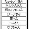 ★ホラー映画「映画投票」結果① (1-2点)
