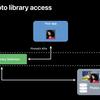 iOS14 の PhotoLibrary アクセス API を更新する