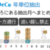 【個人年金その6】iDeCoの年単位抽出は希望する抽出月を電話口でいきなり聞かれる