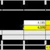 【JAL海外発券】クアラルンプール発券でのマイルアップグレードで1マイルの価値は?