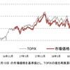【利回りや信託報酬から見る】投資信託 1489 日経高配当株50はおすすめか?