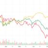 私が米国株に集中投資しない理由