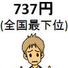 熊本県の副業状況
