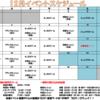 来月のスケジュール発表!!