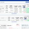 ただの今週のリスク資産状況(H31.2.17)レオパレス問題で考える不動産投資の怖さの件